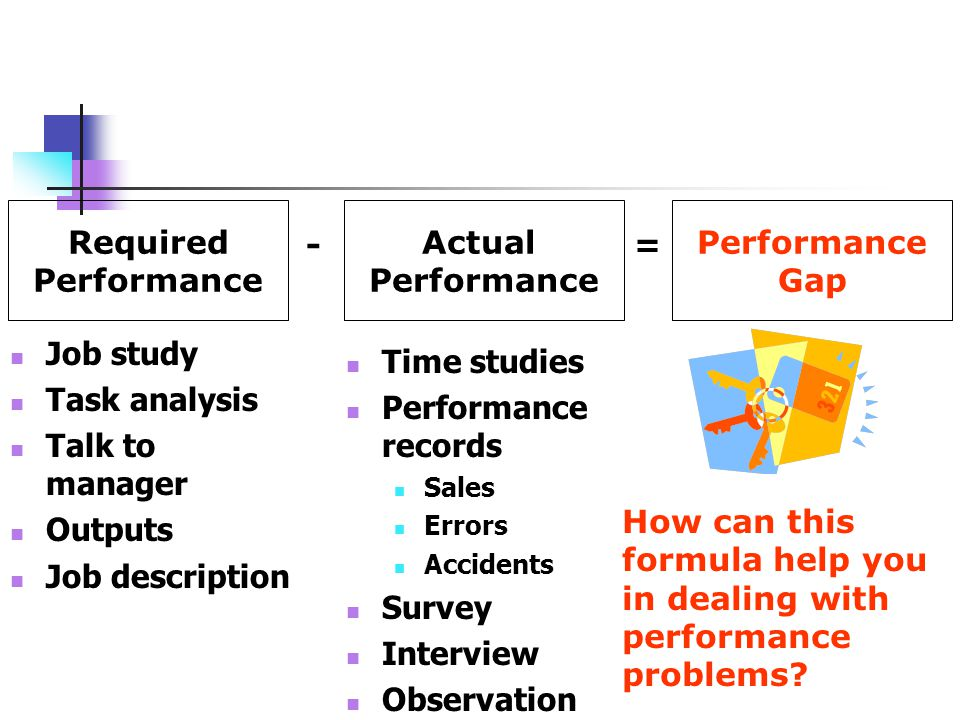 Required Performance Actual Performance Gap -= Job study Task analysis Talk to manager Outputs Job description Time studies Performance records Sales Errors Accidents Survey Interview Observation How can this formula help you in dealing with performance problems