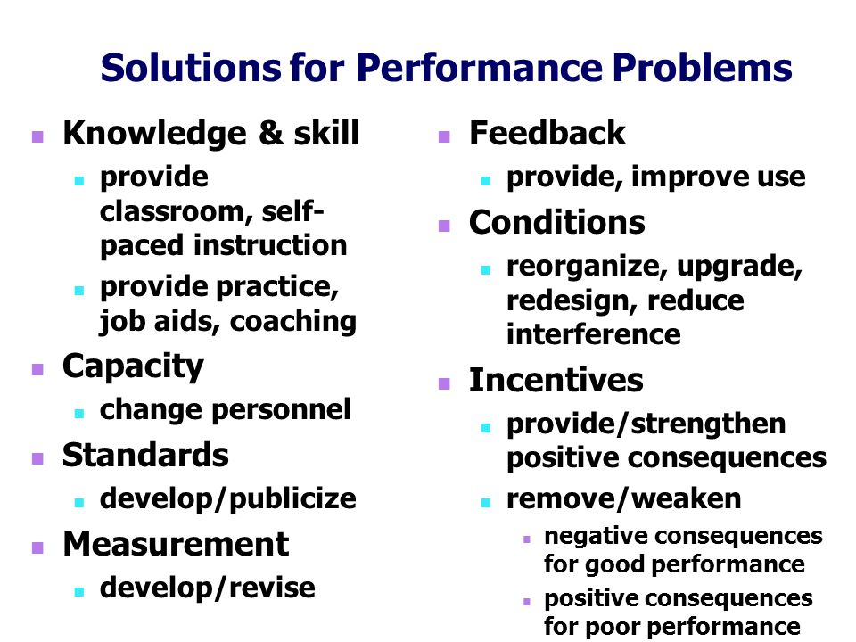 Solutions for Performance Problems Knowledge & skill provide classroom, self- paced instruction provide practice, job aids, coaching Capacity change personnel Standards develop/publicize Measurement develop/revise Feedback provide, improve use Conditions reorganize, upgrade, redesign, reduce interference Incentives provide/strengthen positive consequences remove/weaken negative consequences for good performance positive consequences for poor performance