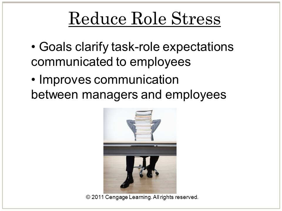 © 2011 Cengage Learning. All rights reserved. Reduce Role Stress Goals clarify task-role expectations communicated to employees Improves communication