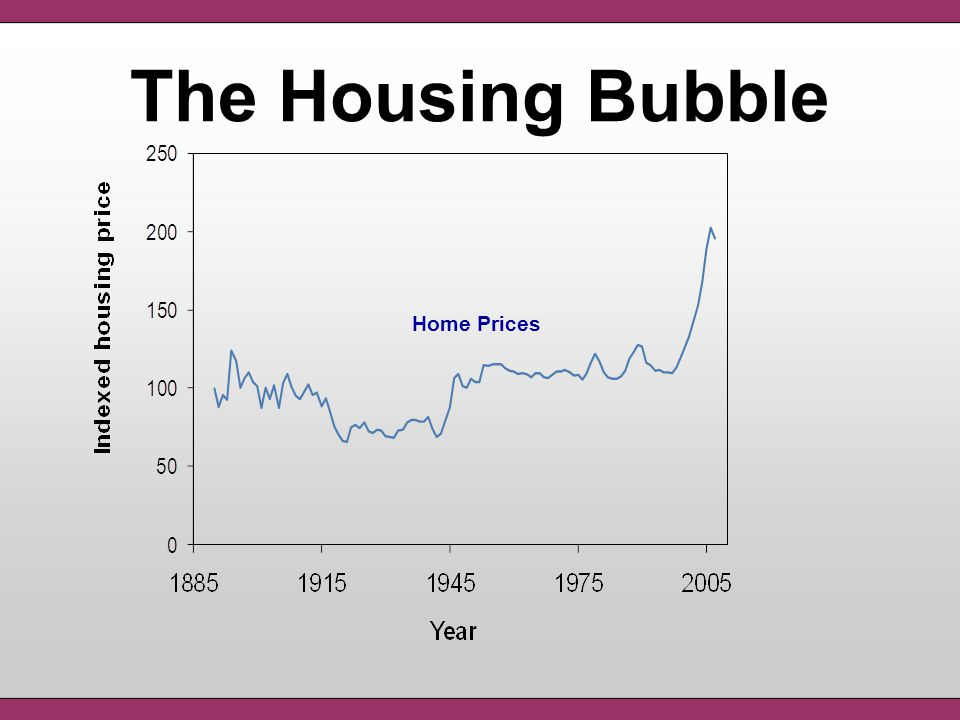 Home Prices The Housing Bubble