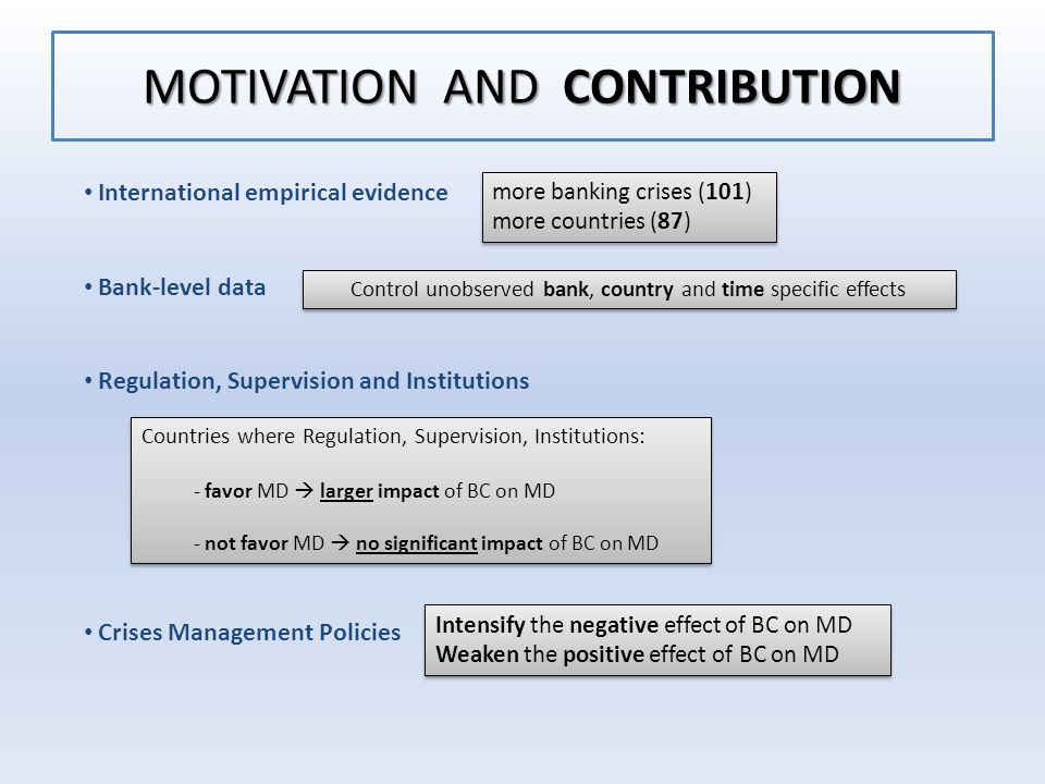 MOTIVATION AND CONTRIBUTION International empirical evidence Bank-level data Regulation, Supervision and Institutions Crises Management Policies Countries where Regulation, Supervision, Institutions: - favor MD  larger impact of BC on MD - not favor MD  no significant impact of BC on MD Countries where Regulation, Supervision, Institutions: - favor MD  larger impact of BC on MD - not favor MD  no significant impact of BC on MD Control unobserved bank, country and time specific effects more banking crises (101) more countries (87) more banking crises (101) more countries (87) Intensify the negative effect of BC on MD Weaken the positive effect of BC on MD Intensify the negative effect of BC on MD Weaken the positive effect of BC on MD