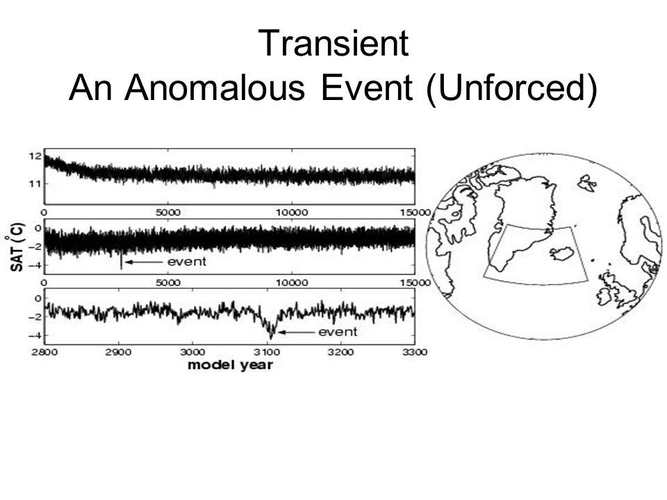Transient An Anomalous Event (Unforced)