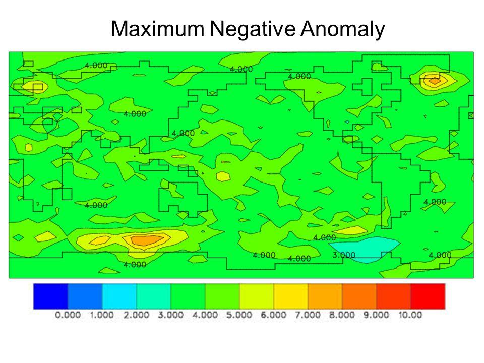 Maximum Negative Anomaly