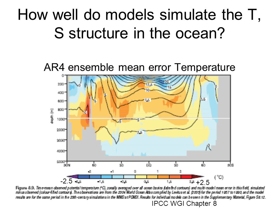How well do models simulate the T, S structure in the ocean.