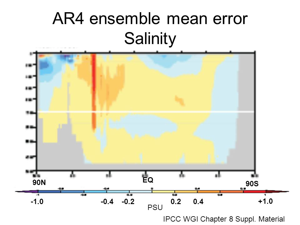 A AR4 WG1 Assessment:  MOC very likely to weaken  MOC shutdown very unlikely MOC and Forced Climate Change