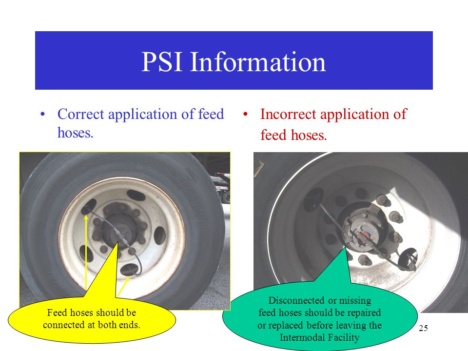 25 PSI Information Correct application of feed hoses.
