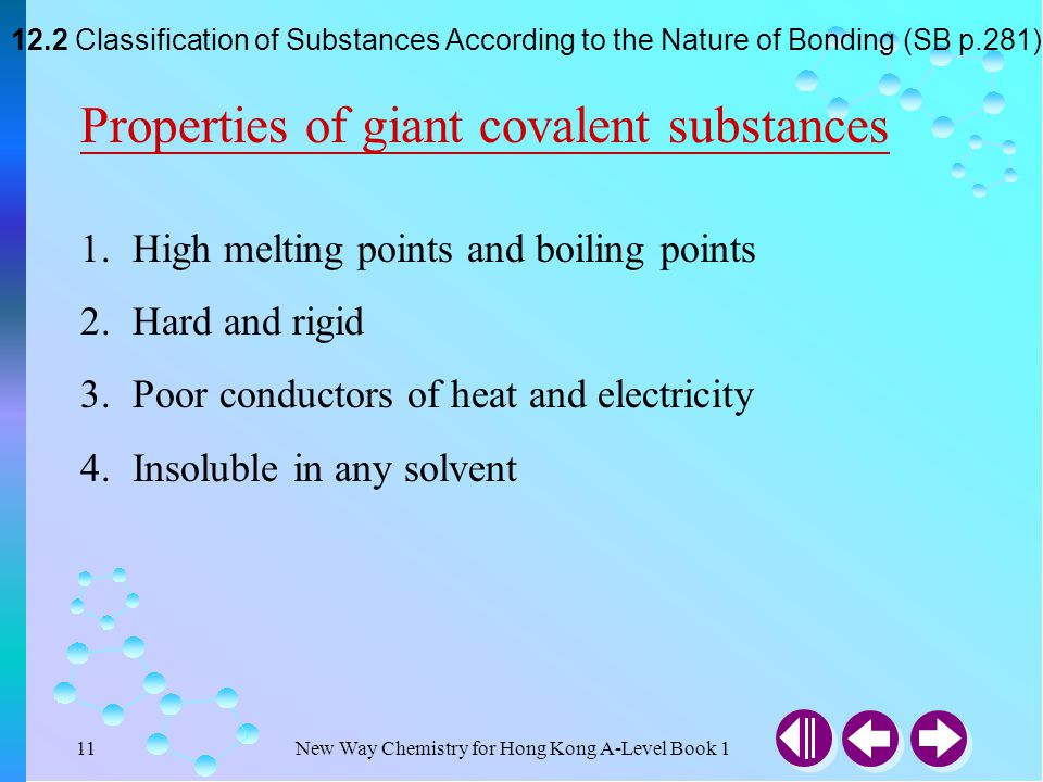 New Way Chemistry for Hong Kong A-Level Book 110 Giant covalent structures The giant covalent structures of graphite ( a layered structure) 12.2 Classification of Substances According to the Nature of Bonding (SB p.279)