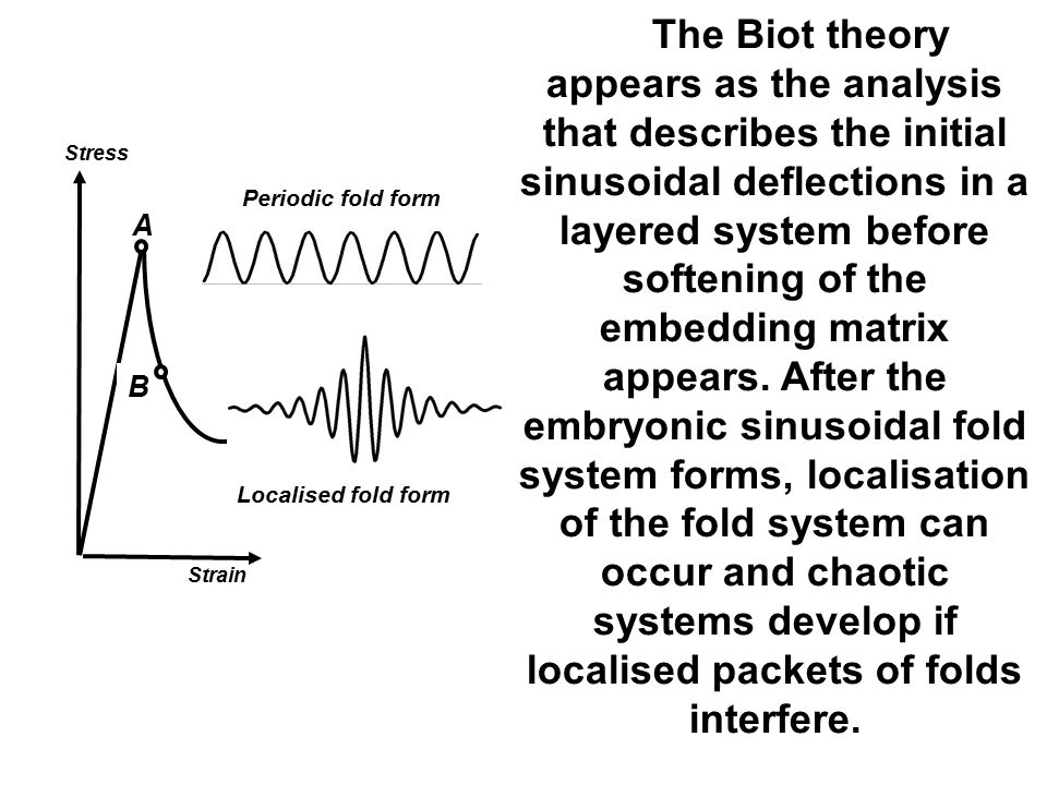 The Biot theory appears as the analysis that describes the initial sinusoidal deflections in a layered system before softening of the embedding matrix