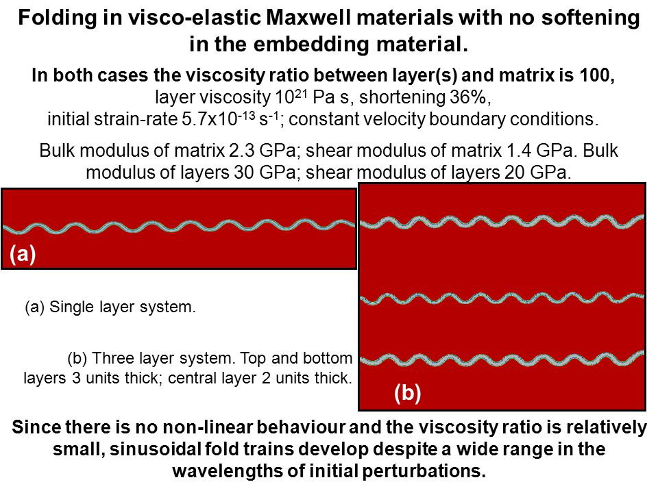 Since there is no non-linear behaviour and the viscosity ratio is relatively small, sinusoidal fold trains develop despite a wide range in the wavelen