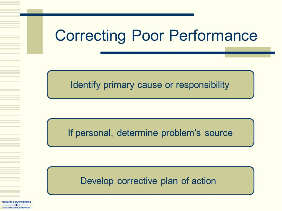 Correcting Poor Performance If personal, determine problem's sourceDevelop corrective plan of actionIdentify primary cause or responsibility
