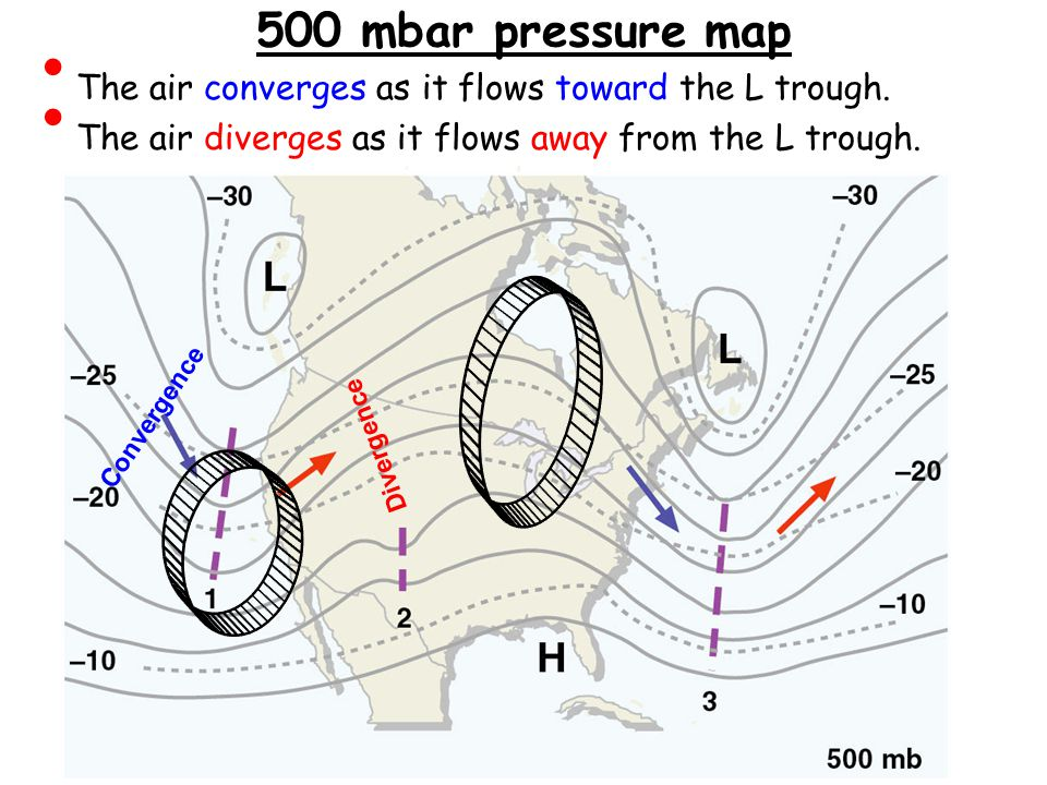 500 mbar pressure map The air converges as it flows toward the L trough. The air diverges as it flows away from the L trough. Convergence Divergence