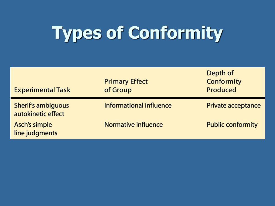 Types of Conformity
