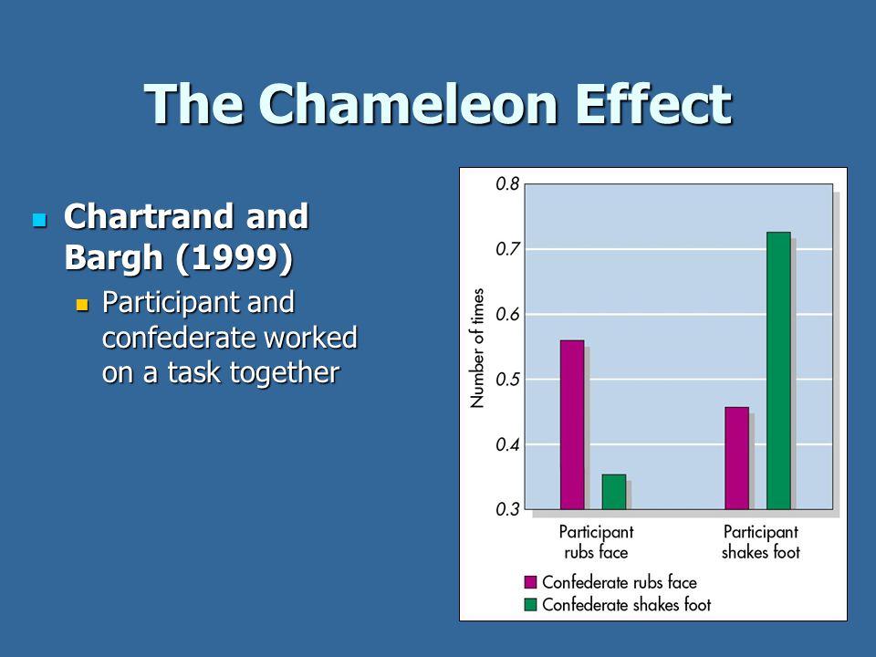 Is behavior contagious.Milgram et al. (1969) Milgram et al.