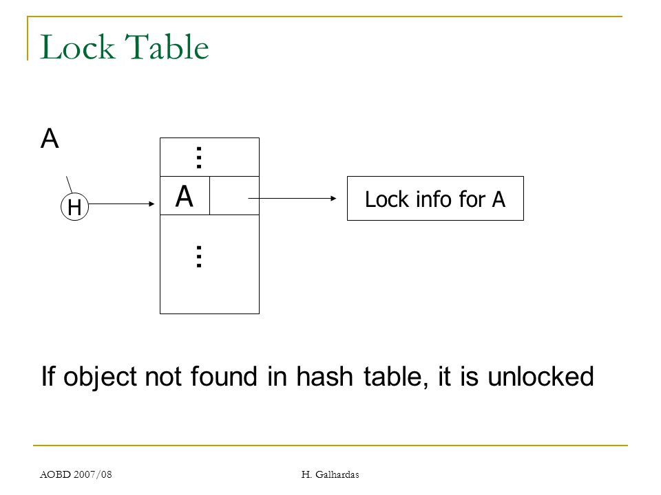 AOBD 2007/08 H. Galhardas A If object not found in hash table, it is unlocked Lock info for A A...