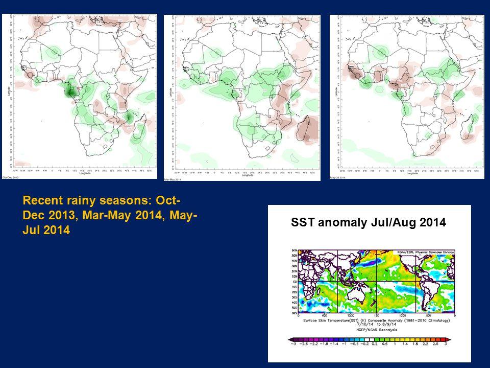 Recent rainy seasons: Oct- Dec 2013, Mar-May 2014, May- Jul 2014 SST anomaly Jul/Aug 2014
