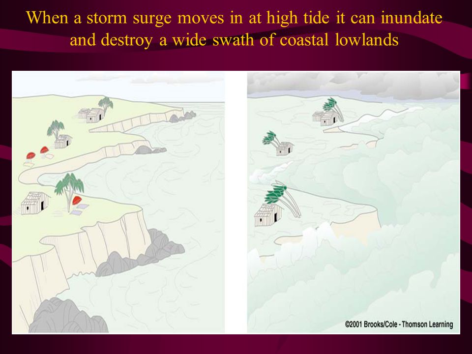 When a storm surge moves in at high tide it can inundate and destroy a wide swath of coastal lowlands