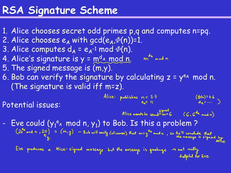 RSA Signature Scheme 1.Alice chooses secret odd primes p,q and computes n=pq.