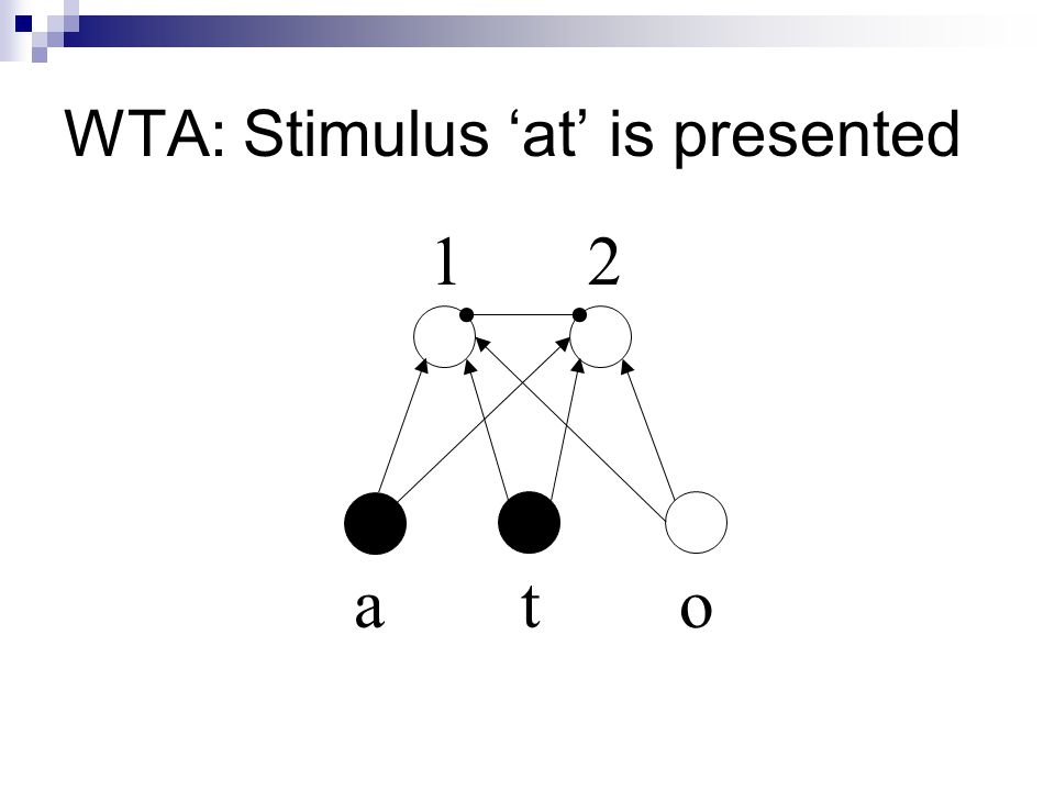 WTA: Stimulus 'at' is presented ato 12