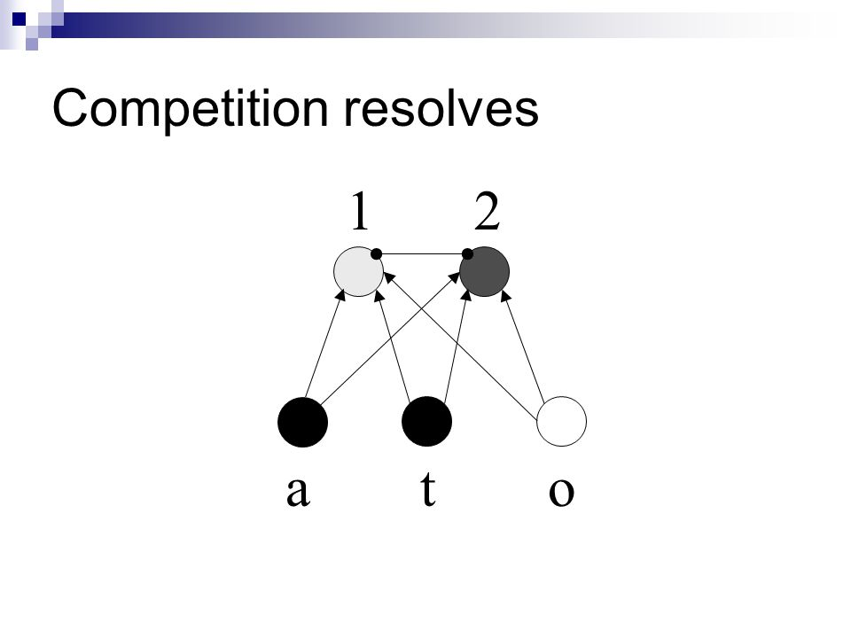 Competition resolves ato 12