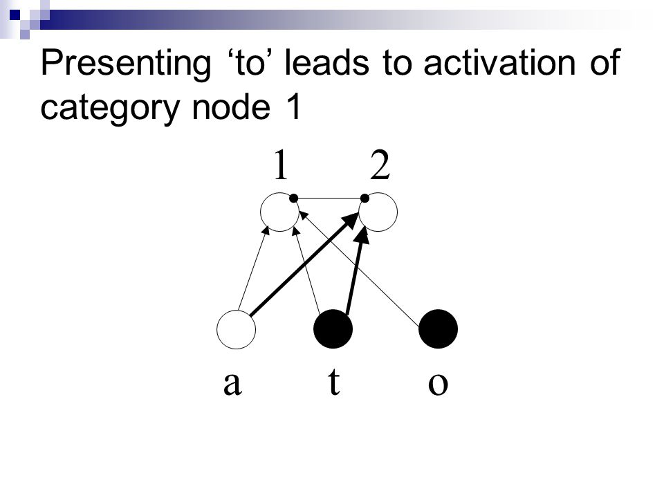 Presenting 'to' leads to activation of category node 1 ato 12