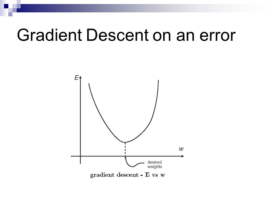 Gradient Descent on an error