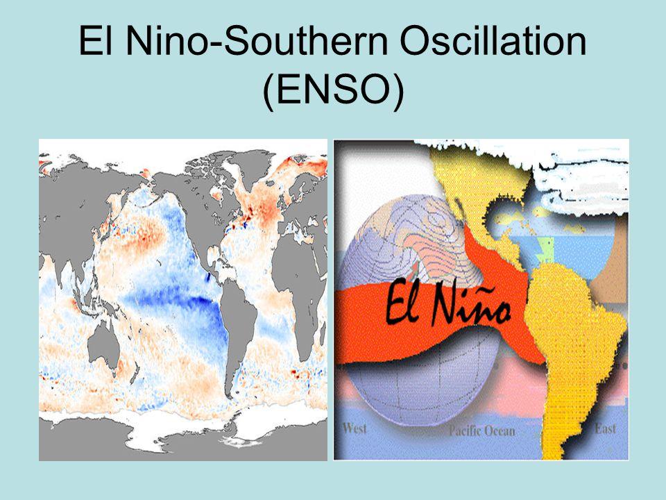 El Nino-Southern Oscillation (ENSO)