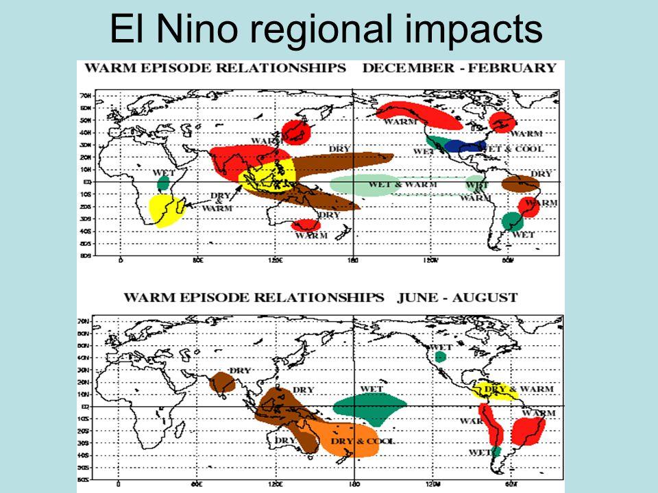 El Nino regional impacts