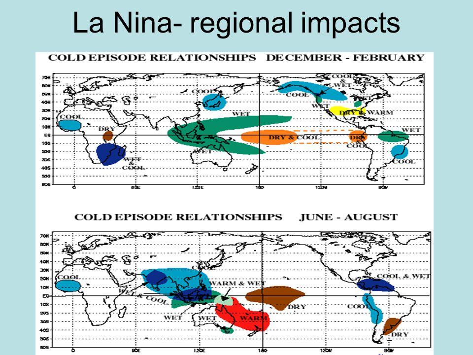 La Nina- regional impacts