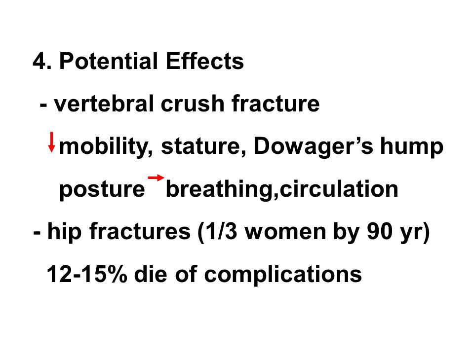 4. Potential Effects - vertebral crush fracture mobility, stature, Dowager's hump posture breathing,circulation - hip fractures (1/3 women by 90 yr) 1