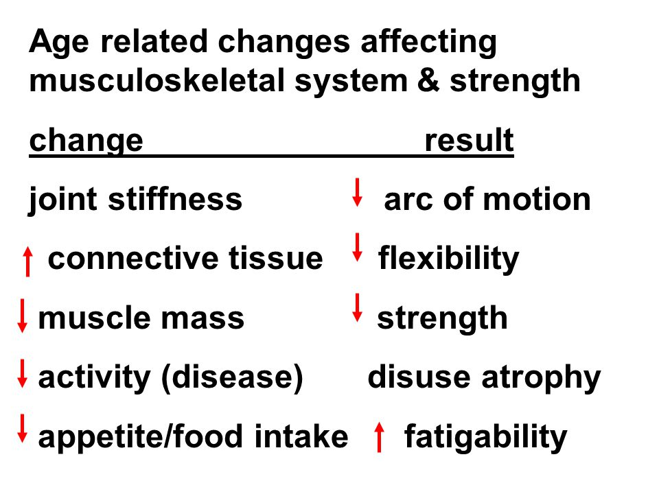 Age related changes affecting musculoskeletal system & strength changeresult joint stiffness arc of motion connective tissue flexibility muscle mass strength activity (disease) disuse atrophy appetite/food intake fatigability