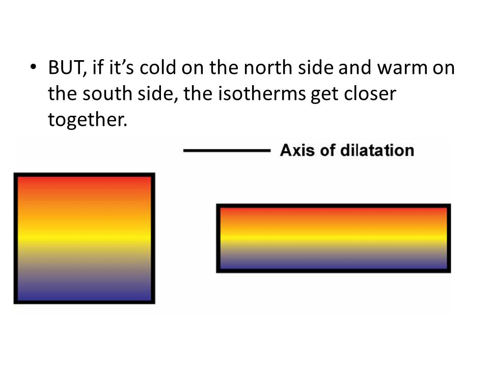 BUT, if it's cold on the north side and warm on the south side, the isotherms get closer together.