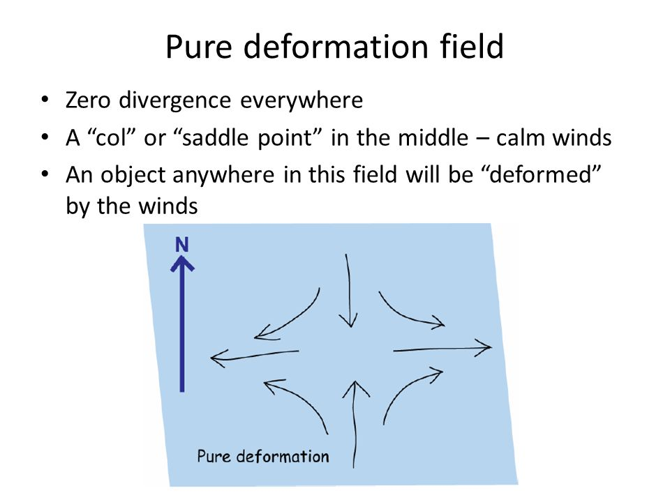 Frontogenesis Now, imagine that the pure deformation we looked at earlier is happening to a box with a temperature gradient – cold on one side and warm on the other What happens to the temperature gradient?