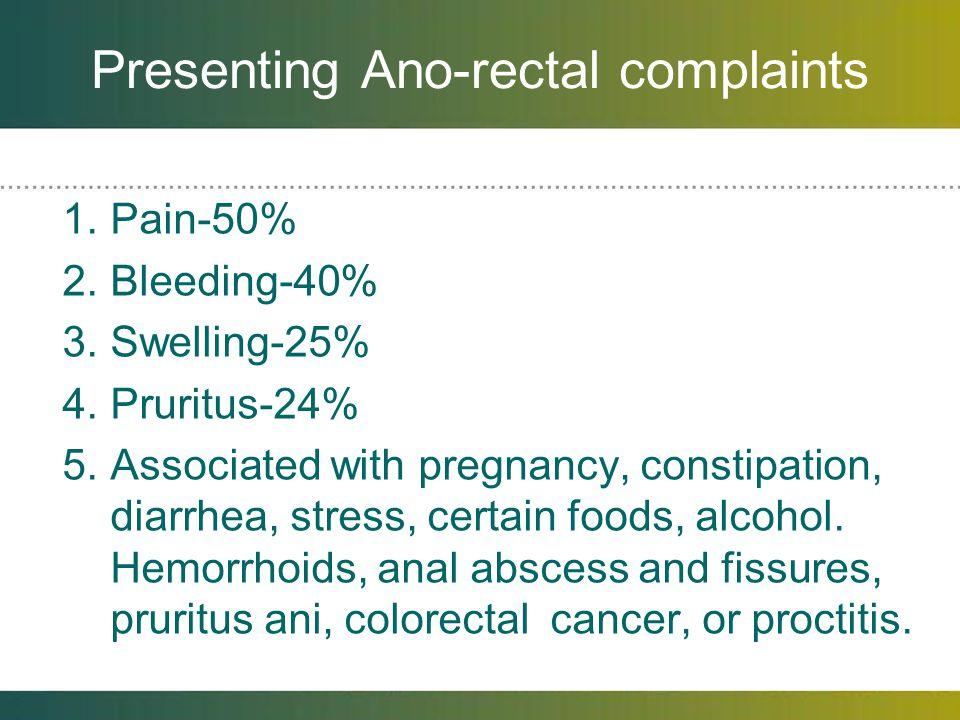 Local Anesthetics 1.Benzocaine-5 to 20% Americaine, Lanacane.