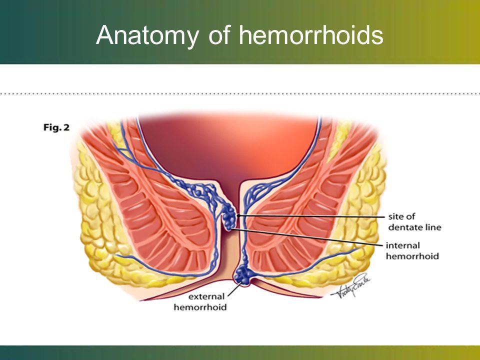 Hemorrhoids or Not.1.Anal Fissure, Skin tags, pruritus ani, candidiasis.