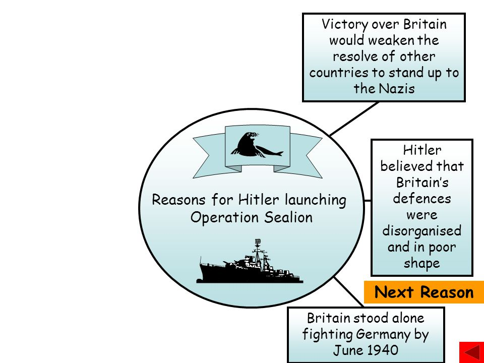 Reasons for Hitler launching Operation Sealion Victory over Britain would weaken the resolve of other countries to stand up to the Nazis Next Reason Hitler believed that Britain's defences were disorganised and in poor shape