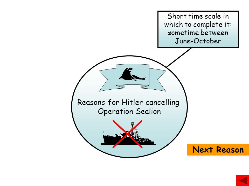 Reasons for Hitler cancelling Operation Sealion How many reasons can you think of for Hitler cancelling Operation Sealion.