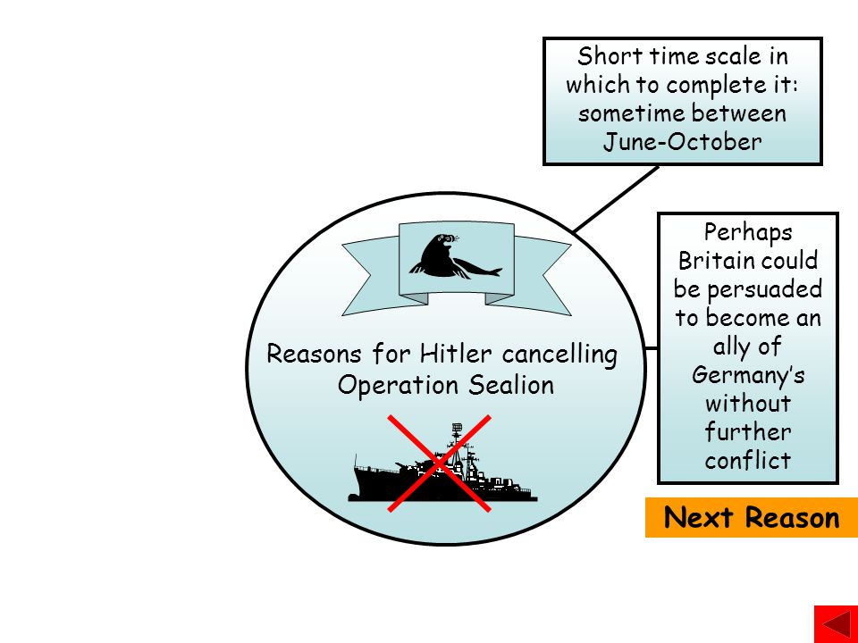 Reasons for Hitler cancelling Operation Sealion Next Reason Short time scale in which to complete it: sometime between June-October