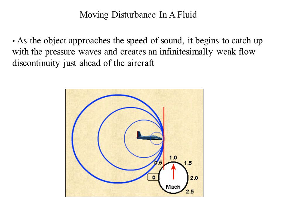 Moving Disturbance In A Fluid As an infinitesimal object moves through a fluid medium it creates pressure waves.