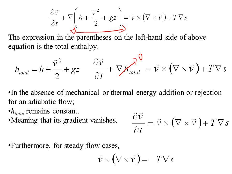 Moving Disturbance In A Fluid As an infinitesimal object moves through a fluid medium it creates pressure waves.