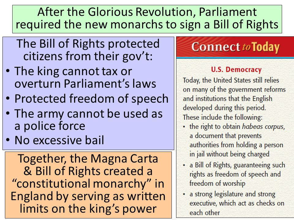 England After Elizabeth After the Glorious Revolution, Parliament required the new monarchs to sign a Bill of Rights The Bill of Rights protected citi
