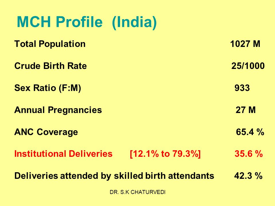 DR. S.K CHATURVEDI MCH Profile (India) Total Population 1027 M Crude Birth Rate 25/1000 Sex Ratio (F:M) 933 Annual Pregnancies 27 M ANC Coverage 65.4