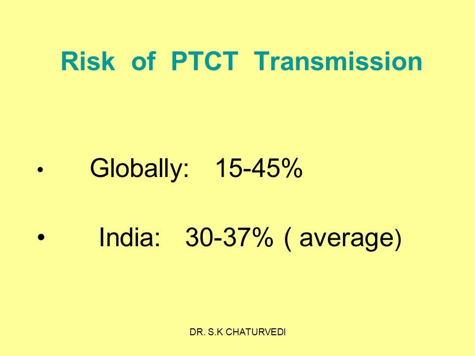 DR. S.K CHATURVEDI Risk of PTCT Transmission Globally: 15-45% India: 30-37% ( average )