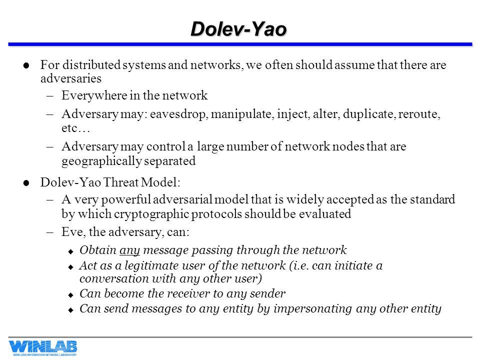 Dolev-Yao, pg.