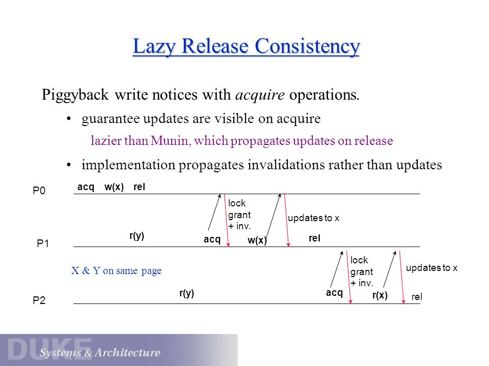 Lazy Release Consistency Piggyback write notices with acquire operations.
