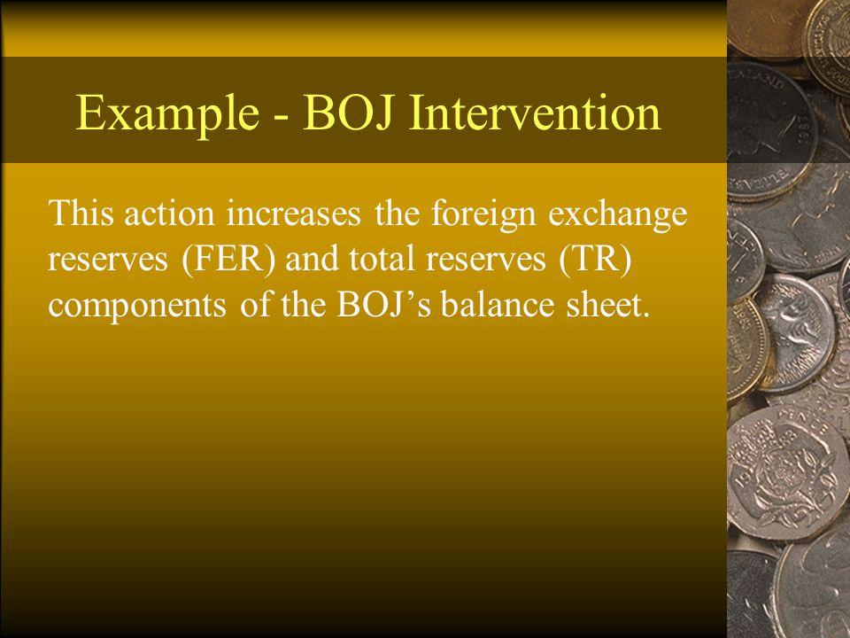 Spot Exchange Rate Domestic currency units/foreign currency units Quantity of foreign currency. S FC D FC D FC ' S1S1 S2S2 Q1Q1 Q2Q2