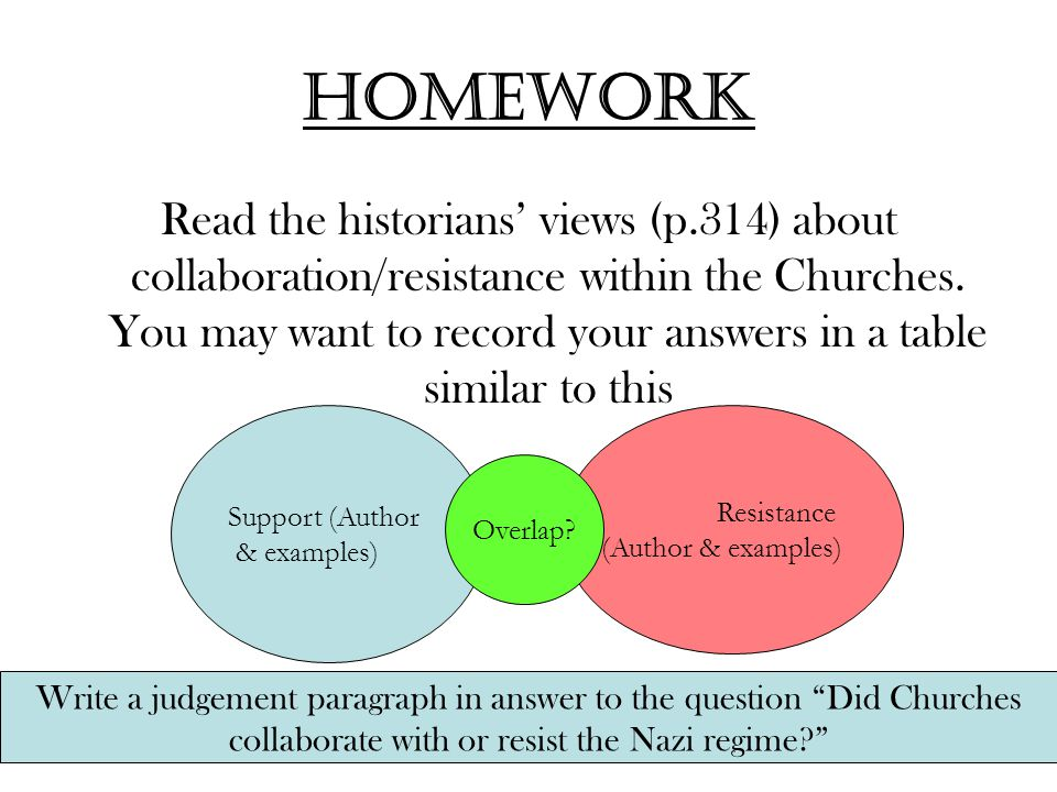 homework Read the historians' views (p.314) about collaboration/resistance within the Churches.