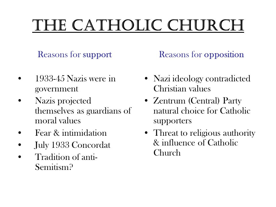The catholic church Reasons for support 1933-45 Nazis were in government Nazis projected themselves as guardians of moral values Fear & intimidation July 1933 Concordat Tradition of anti- Semitism.