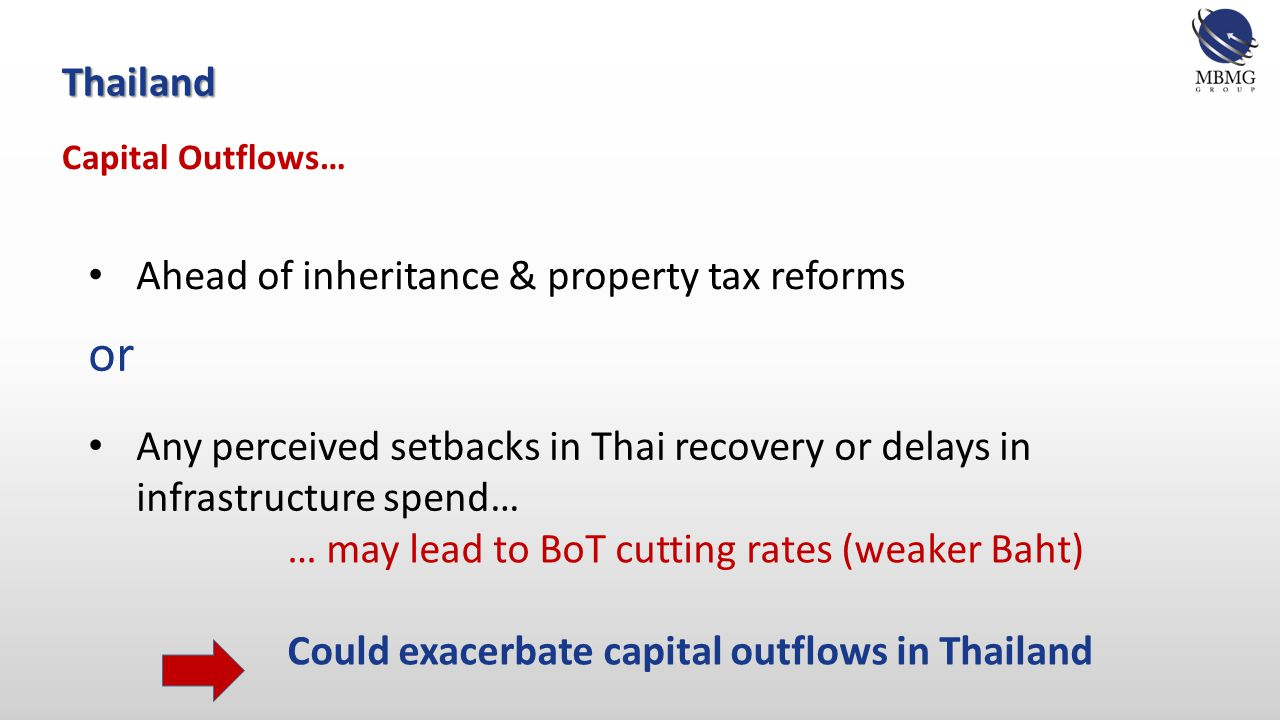 Capital Outflows… Thailand Any perceived setbacks in Thai recovery or delays in infrastructure spend… … may lead to BoT cutting rates (weaker Baht) Could exacerbate capital outflows in Thailand Ahead of inheritance & property tax reforms or