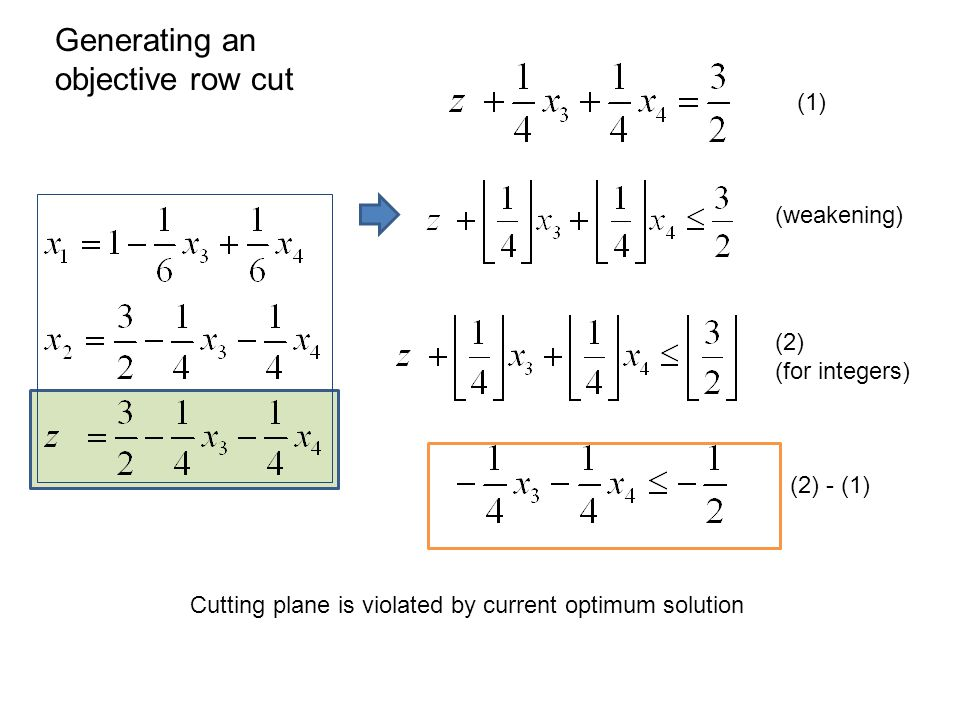 (weakening) (1) (2) (for integers) (2) - (1) Generating an objective row cut Cutting plane is violated by current optimum solution