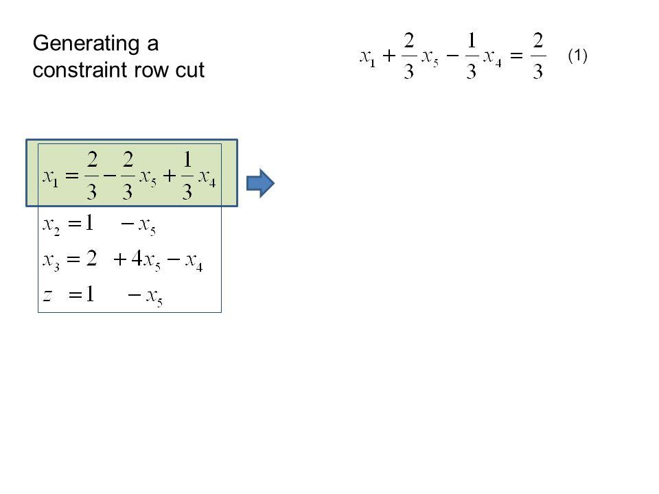 (1) Generating a constraint row cut